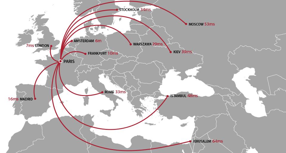 Paris Network